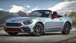 FIAT 124 Spider Depreciation