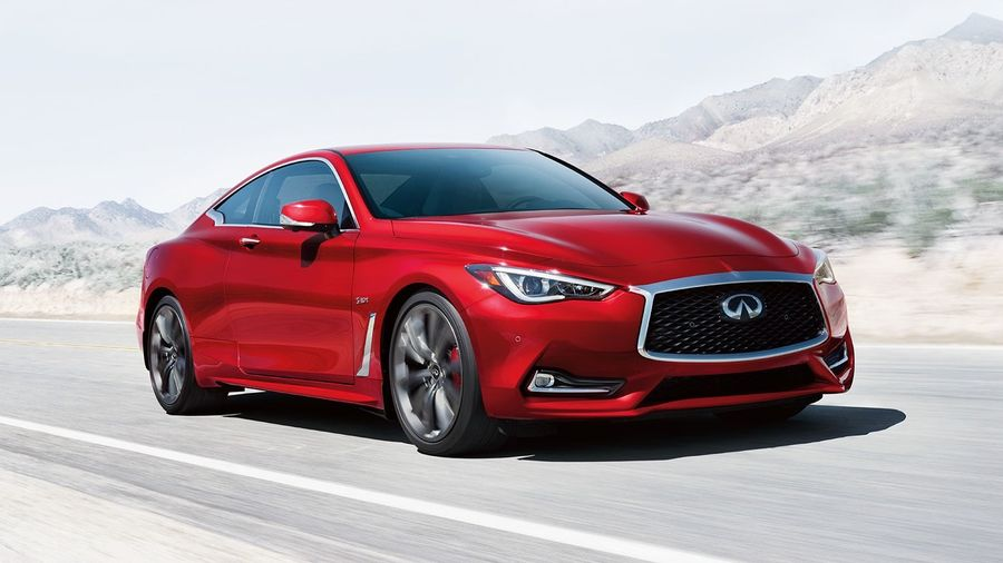 INFINITI Q60 Costs of Ownership